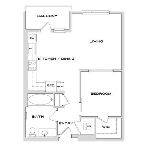A2U diagram