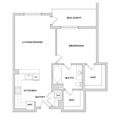 A4A diagram