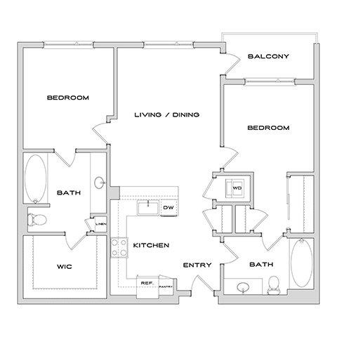 B3 diagram
